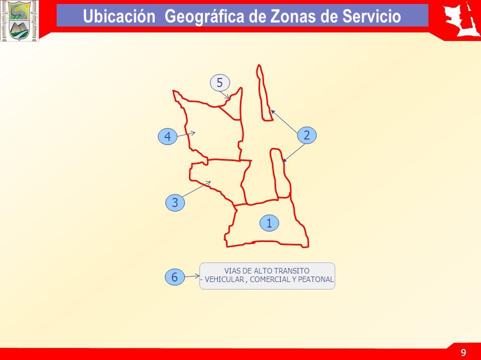 Ubicación Geográfica de Zonas de Servicio