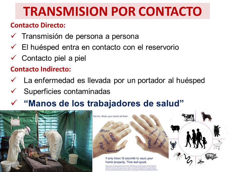 TRANSMISION POR CONTACTO