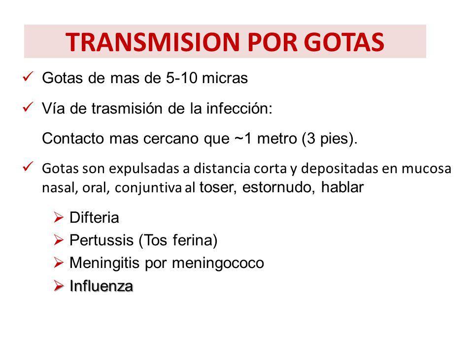 TRANSMISION POR GOTAS Gotas de mas de 5-10 micras