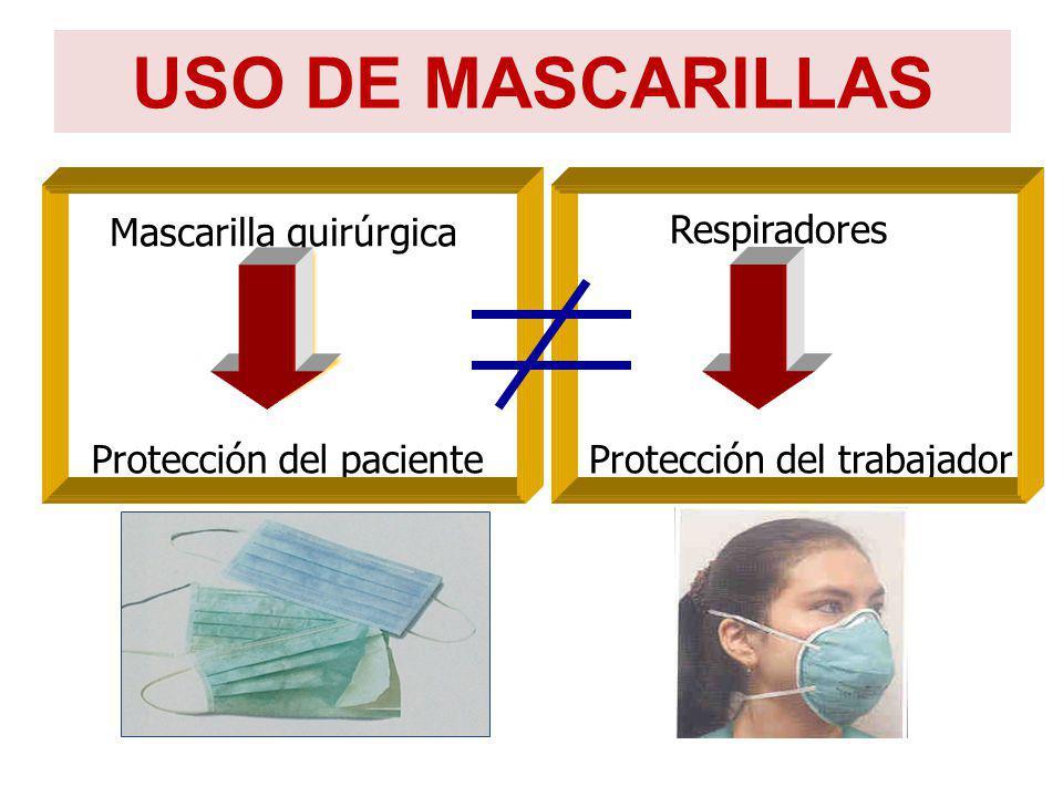 USO DE MASCARILLAS Mascarilla quirúrgica Respiradores