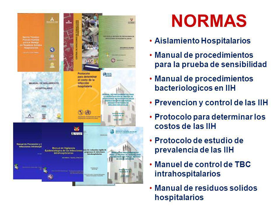 NORMAS Aislamiento Hospitalarios