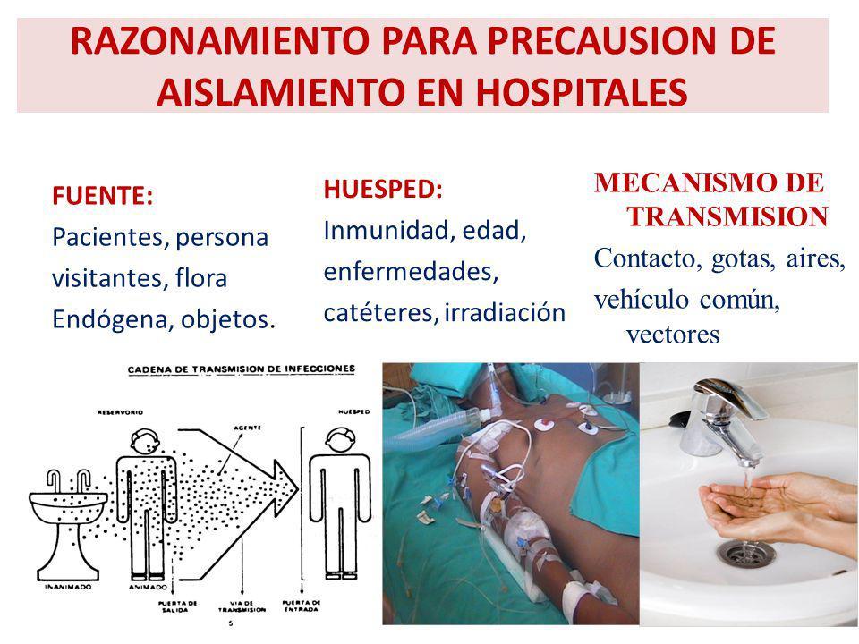 RAZONAMIENTO PARA PRECAUSION DE AISLAMIENTO EN HOSPITALES