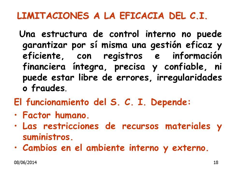 LIMITACIONES A LA EFICACIA DEL C.I.