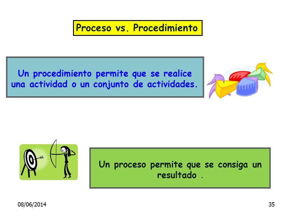 Un proceso permite que se consiga un resultado .