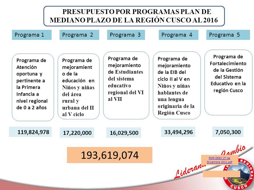 PMP DREC 27 de Diciembre 2011.pdf