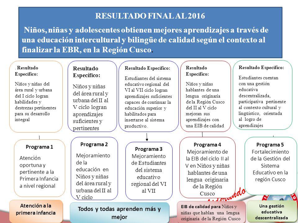 RESULTADO FINAL AL 2016