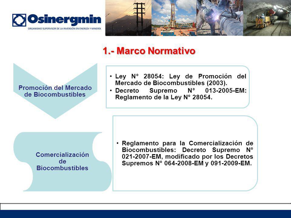 1.- Marco Normativo Promoción del Mercado de Biocombustibles