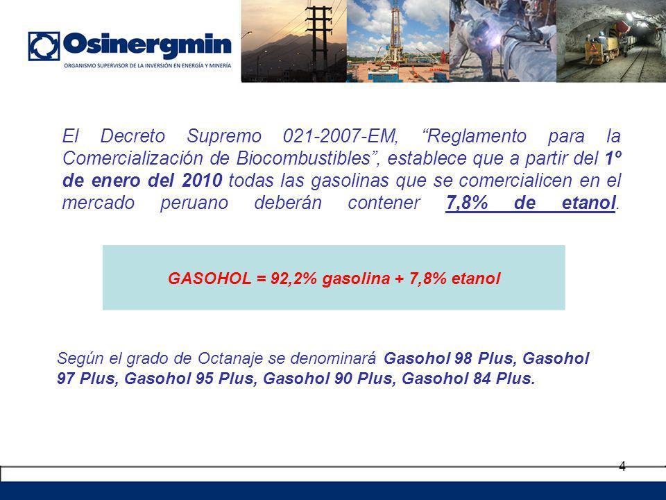GASOHOL = 92,2% gasolina + 7,8% etanol