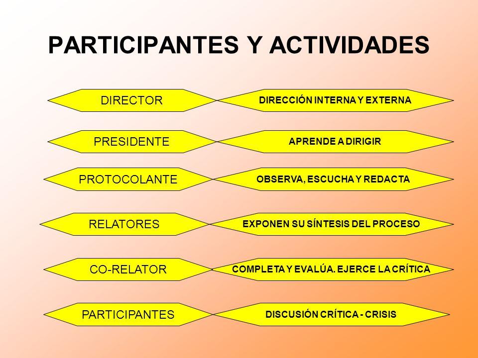 PARTICIPANTES Y ACTIVIDADES