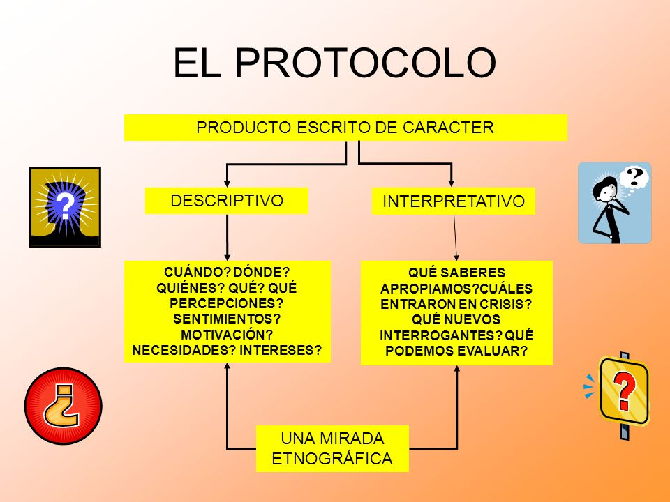 EL PROTOCOLO PRODUCTO ESCRITO DE CARACTER DESCRIPTIVO INTERPRETATIVO