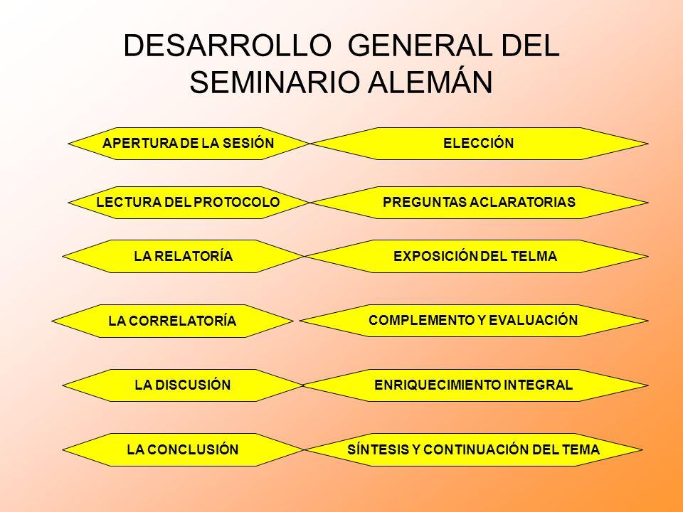 DESARROLLO GENERAL DEL SEMINARIO ALEMÁN
