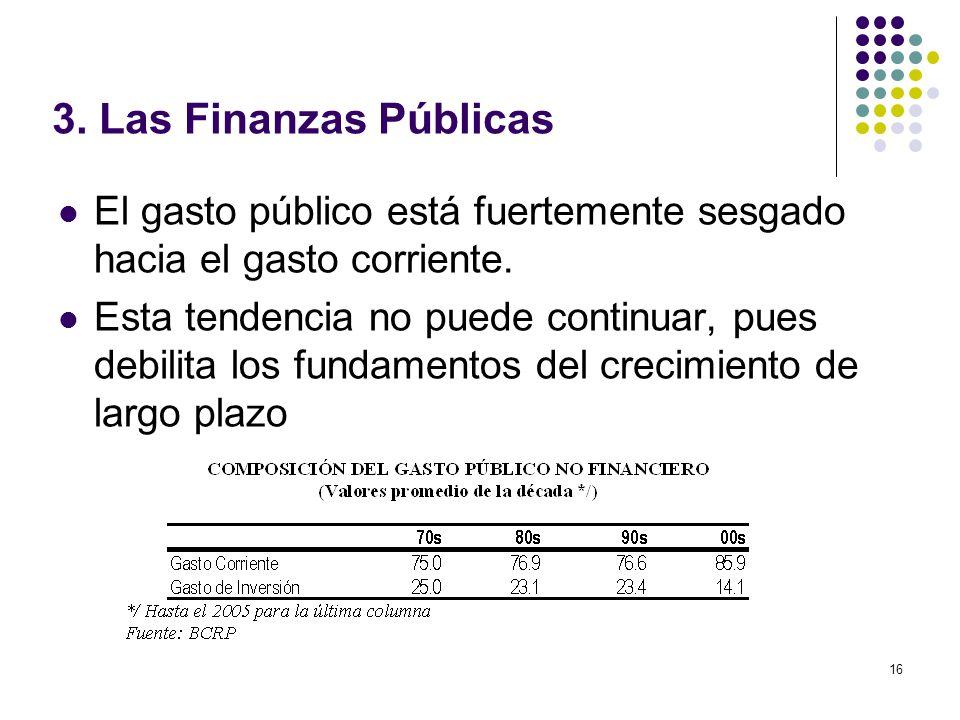 3. Las Finanzas Públicas El gasto público está fuertemente sesgado hacia el gasto corriente.