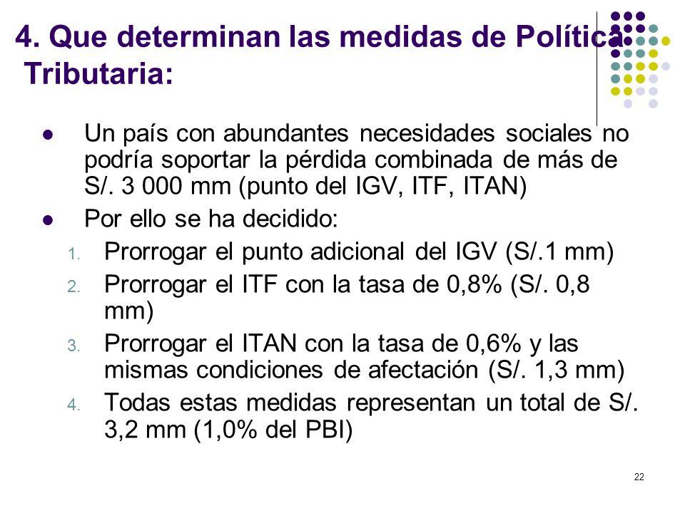 4. Que determinan las medidas de Política Tributaria:
