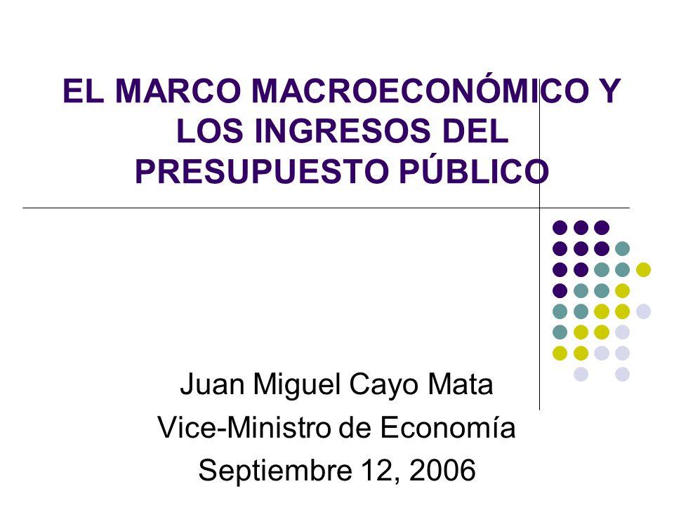 EL MARCO MACROECONÓMICO Y LOS INGRESOS DEL PRESUPUESTO PÚBLICO