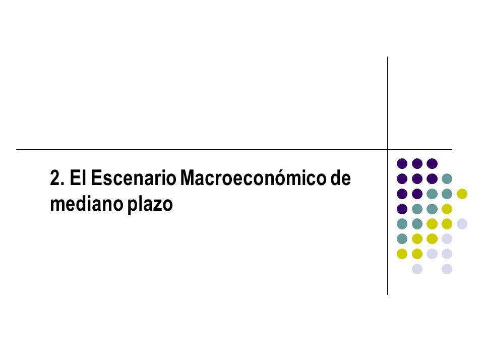 2. El Escenario Macroeconómico de mediano plazo