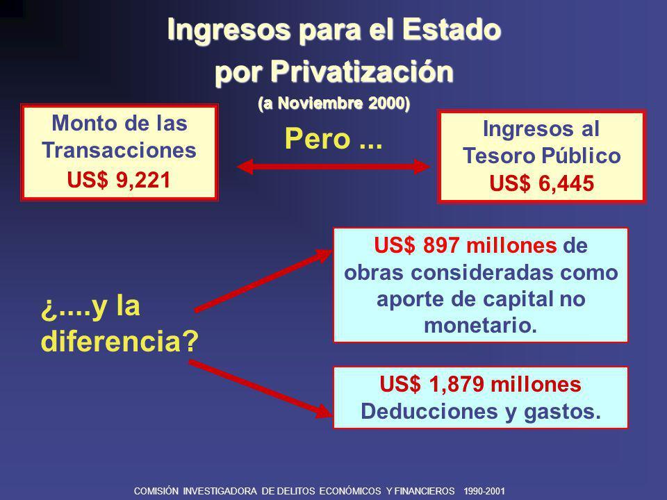 Ingresos para el Estado por Privatización Pero ...
