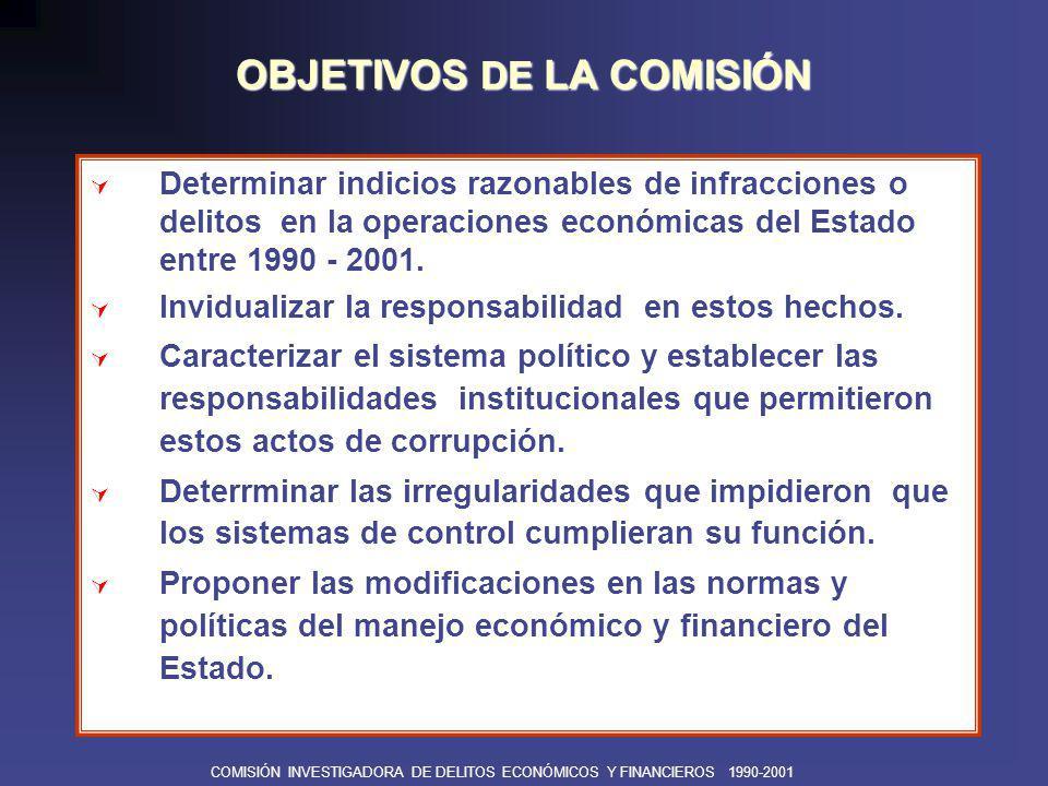OBJETIVOS DE LA COMISIÓN