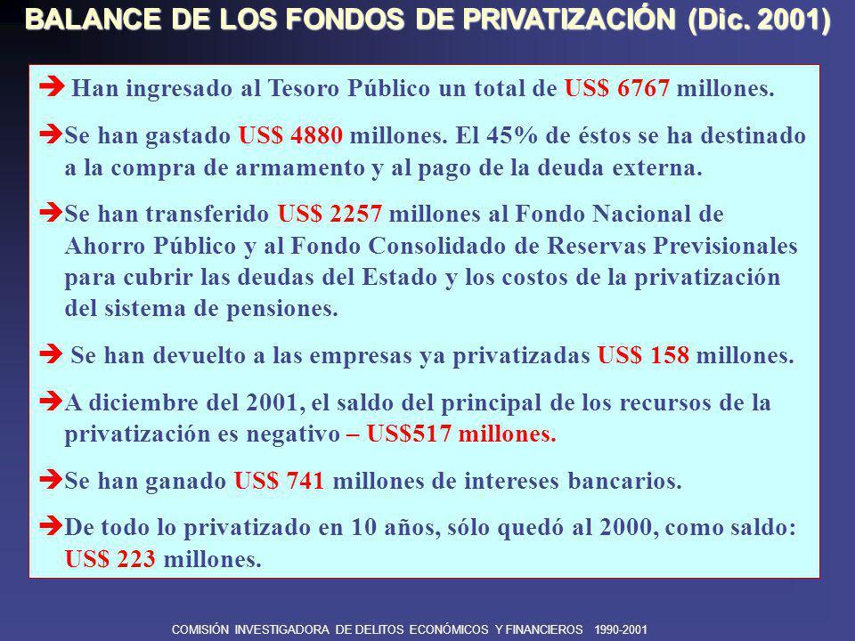BALANCE DE LOS FONDOS DE PRIVATIZACIÓN (Dic. 2001)