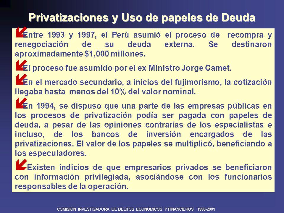 Privatizaciones y Uso de papeles de Deuda