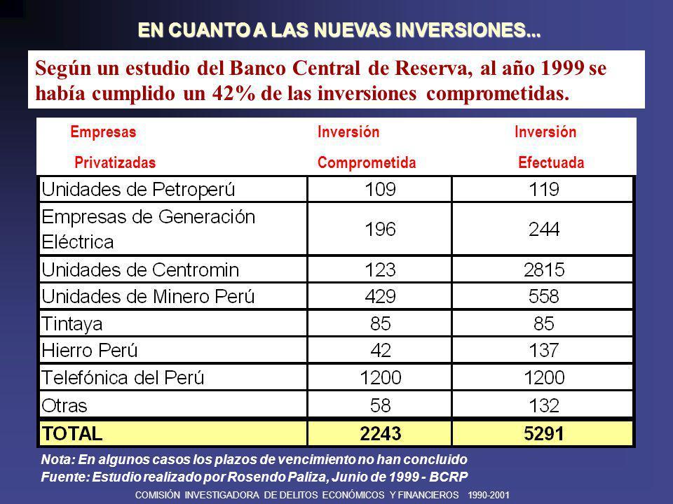 EN CUANTO A LAS NUEVAS INVERSIONES...