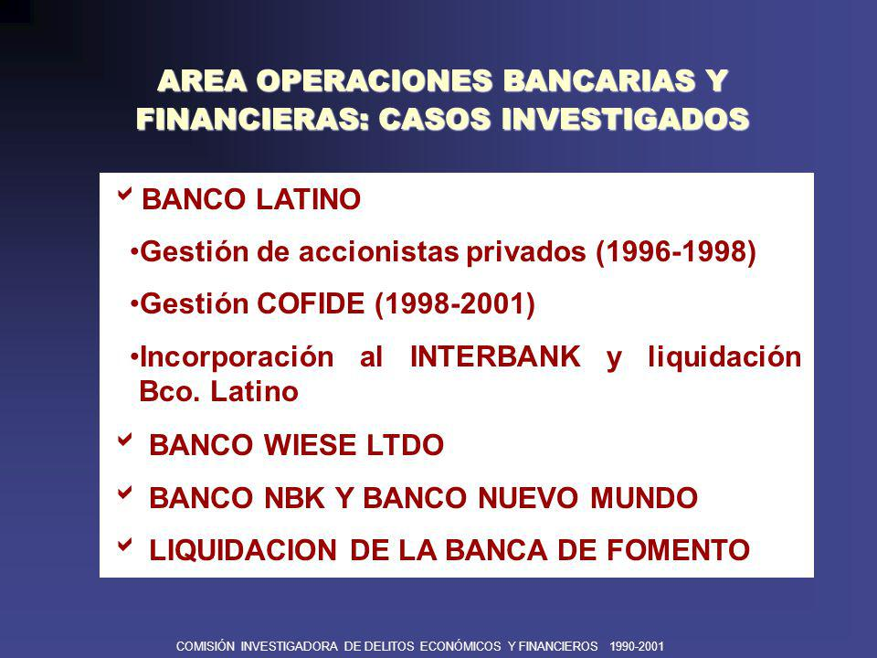 AREA OPERACIONES BANCARIAS Y FINANCIERAS: CASOS INVESTIGADOS
