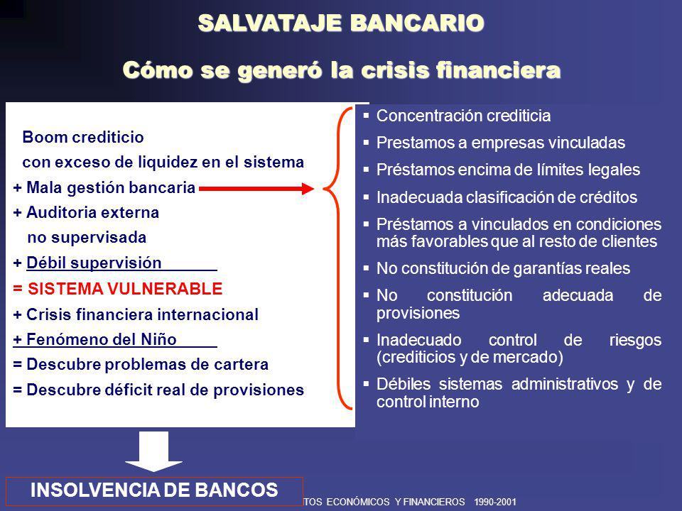Cómo se generó la crisis financiera