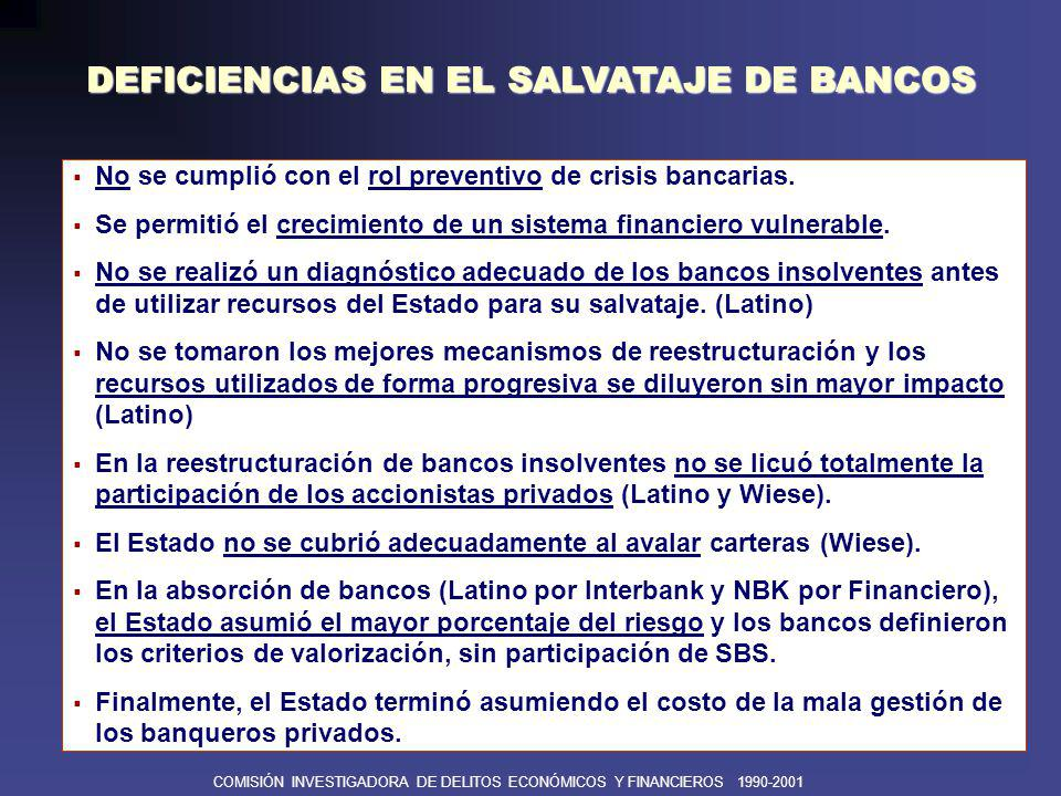 DEFICIENCIAS EN EL SALVATAJE DE BANCOS