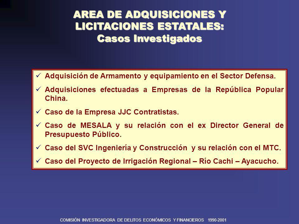 AREA DE ADQUISICIONES Y LICITACIONES ESTATALES: Casos Investigados