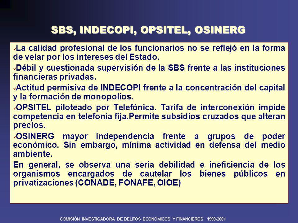SBS, INDECOPI, OPSITEL, OSINERG