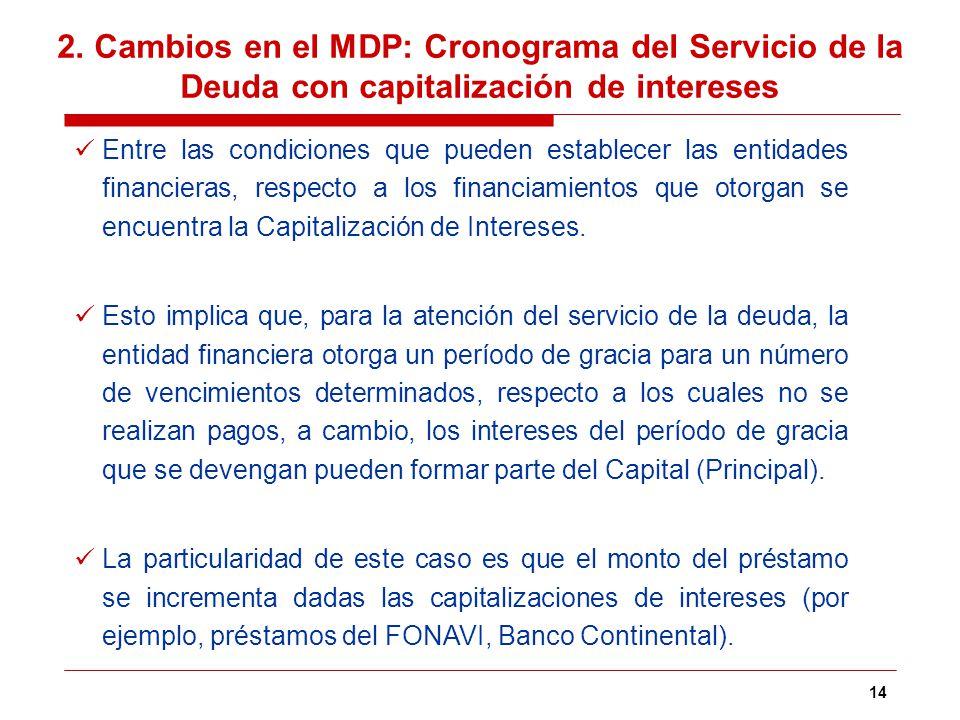 2. Cambios en el MDP: Cronograma del Servicio de la Deuda con capitalización de intereses