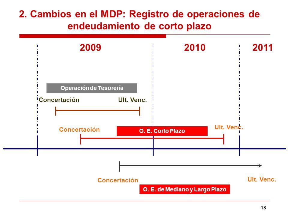 Operación de Tesorería O. E. de Mediano y Largo Plazo