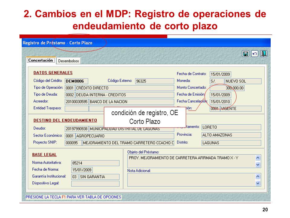 condición de registro, OE Corto Plazo