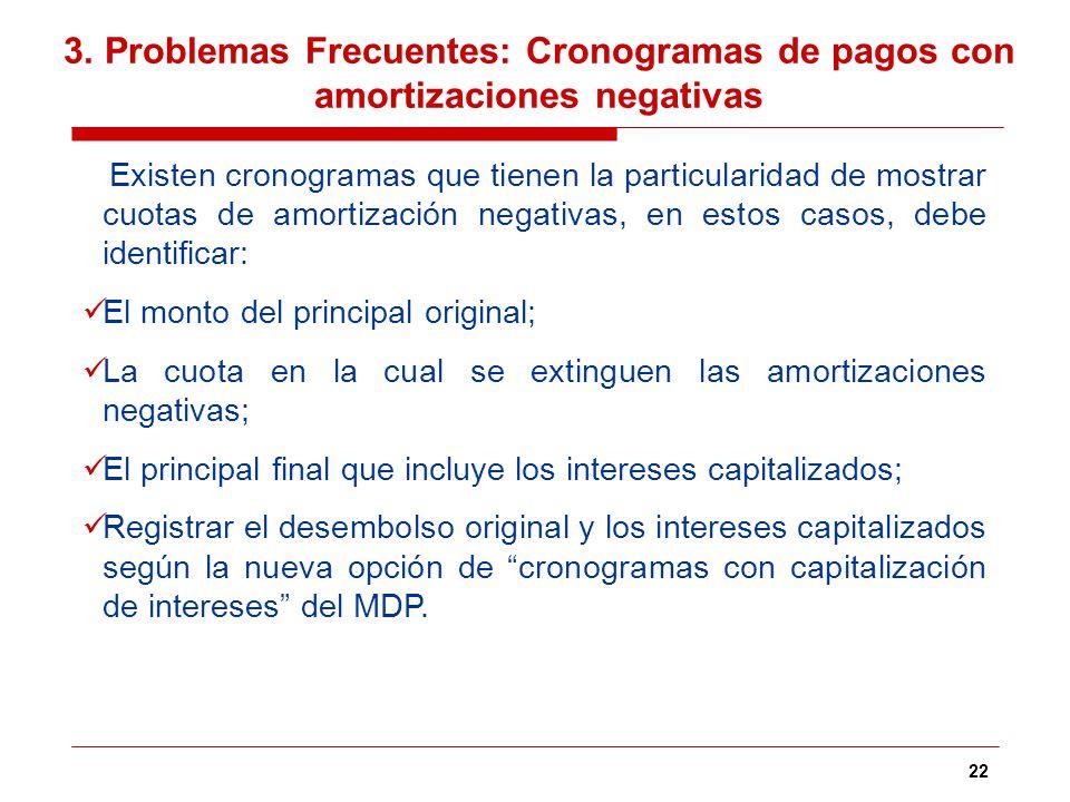 3. Problemas Frecuentes: Cronogramas de pagos con amortizaciones negativas