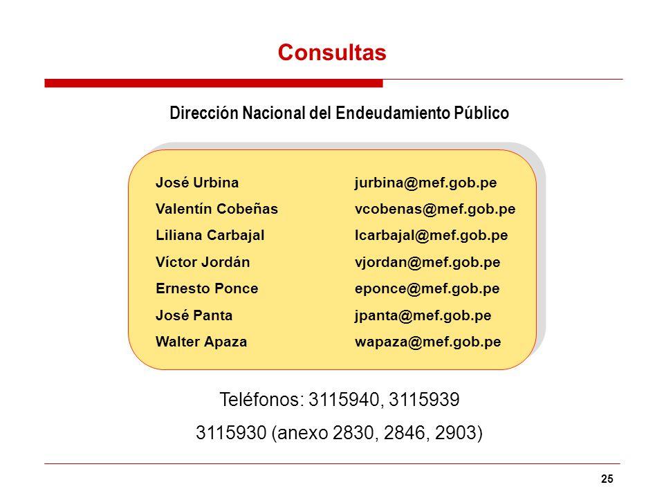 Dirección Nacional del Endeudamiento Público