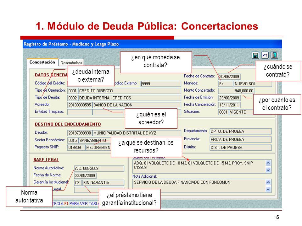 1. Módulo de Deuda Pública: Concertaciones