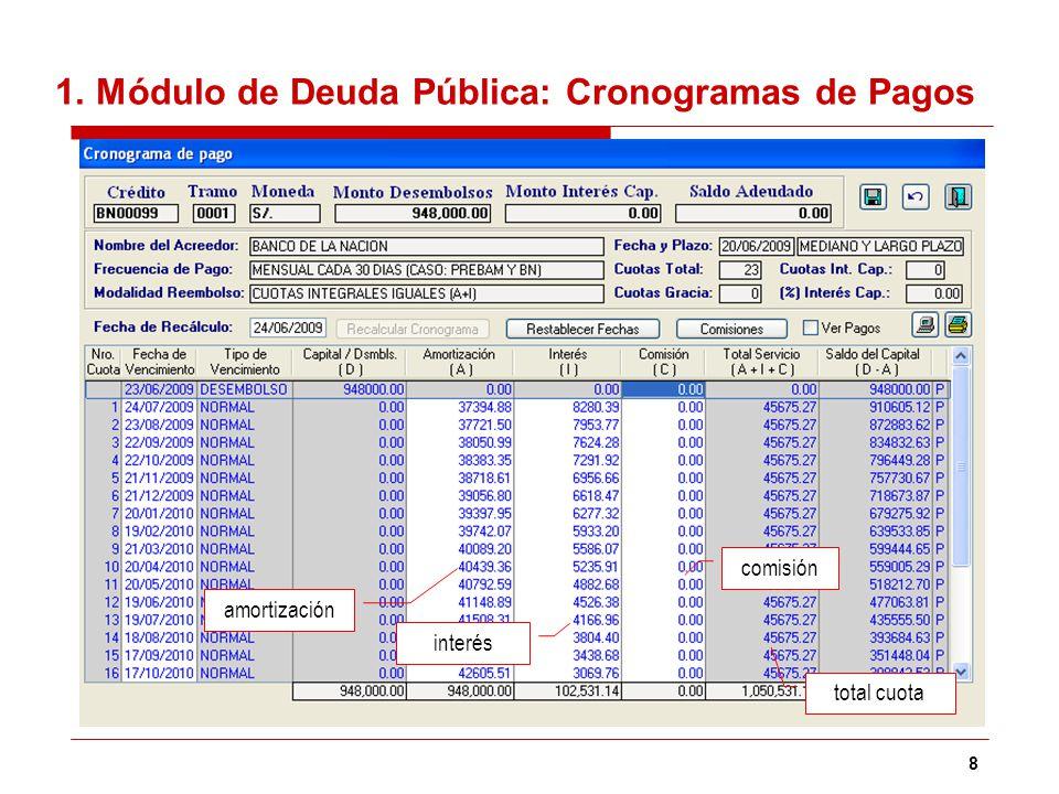 1. Módulo de Deuda Pública: Cronogramas de Pagos