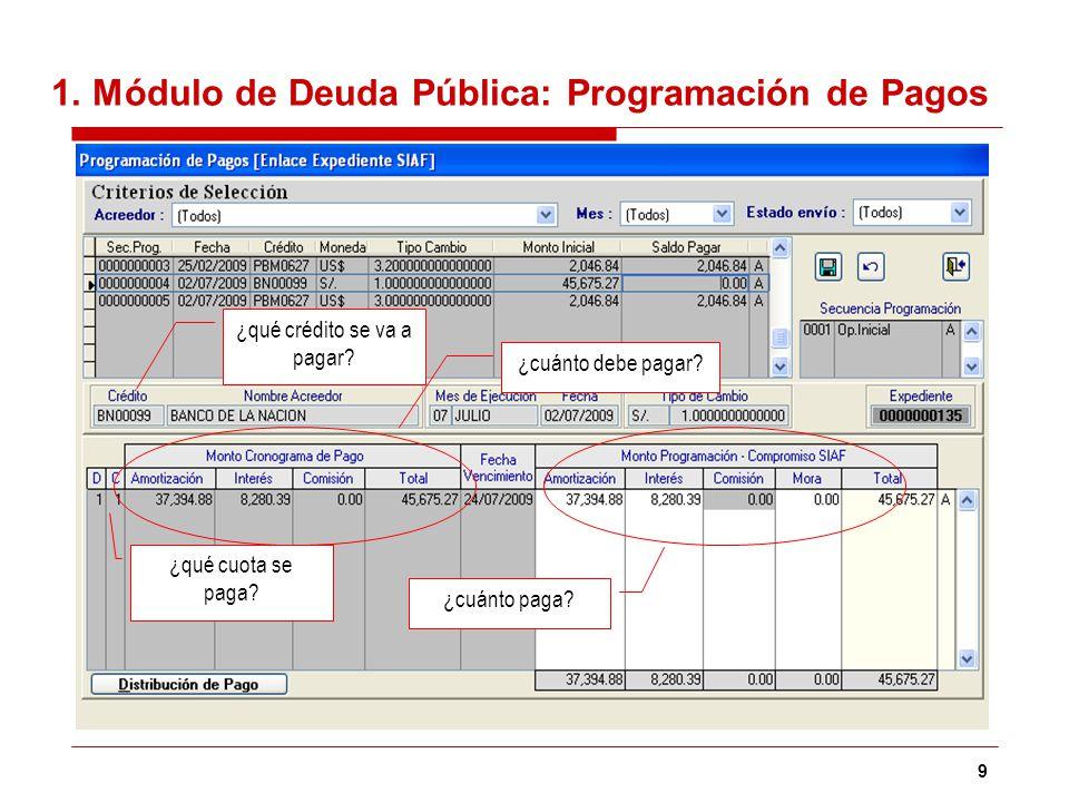1. Módulo de Deuda Pública: Programación de Pagos
