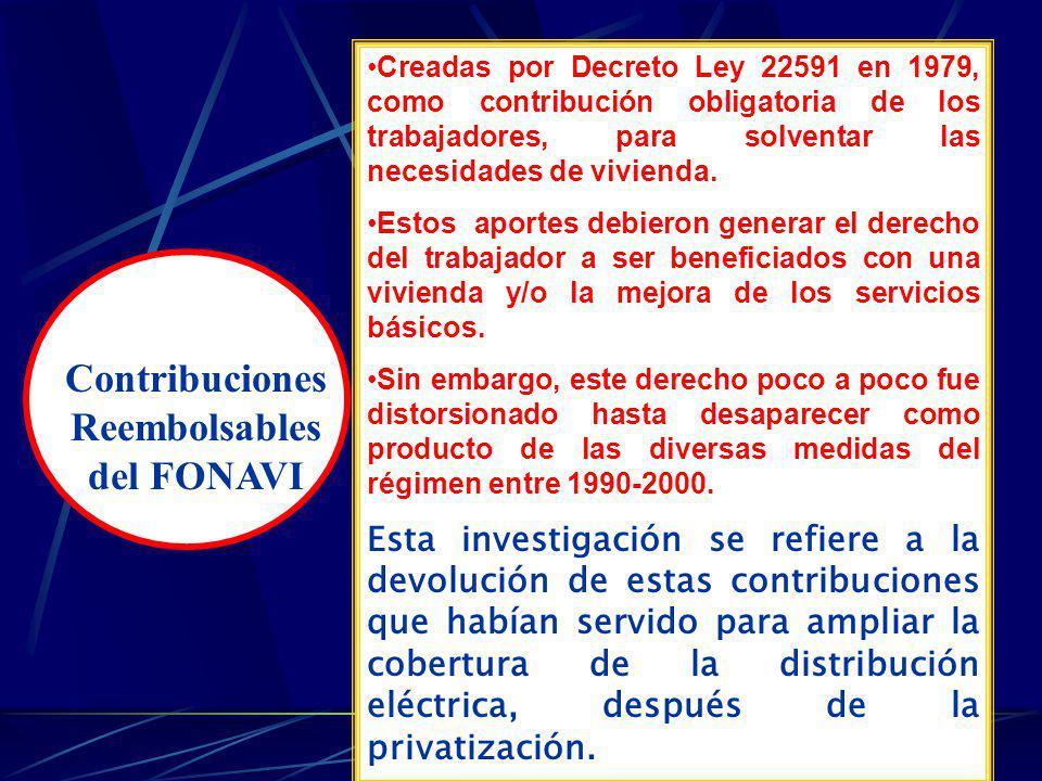 Contribuciones Reembolsables del FONAVI