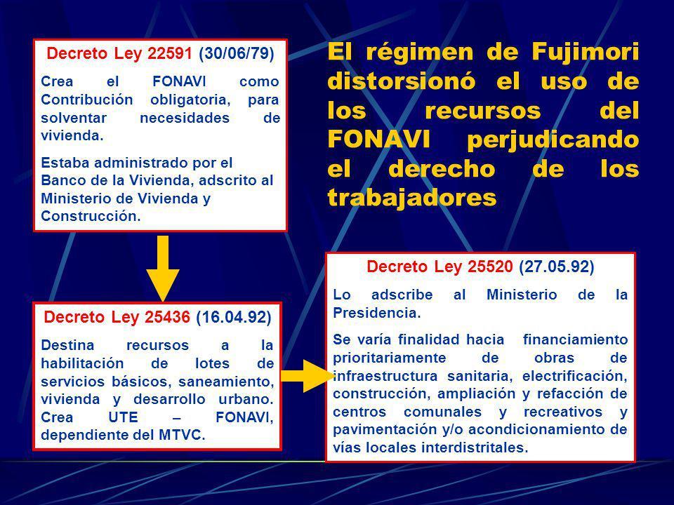 El régimen de Fujimori distorsionó el uso de los recursos del FONAVI perjudicando el derecho de los trabajadores