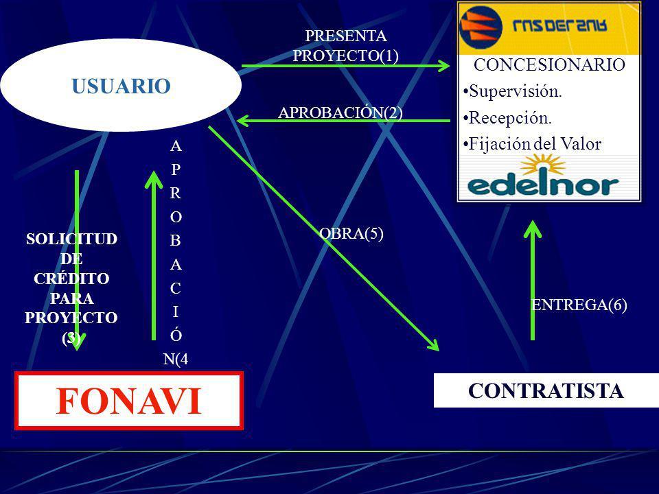 SOLICITUD DE CRÉDITO PARA PROYECTO(3)