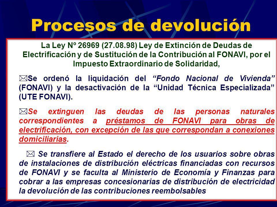 Procesos de devolución