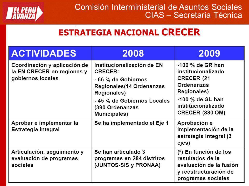 ESTRATEGIA NACIONAL CRECER