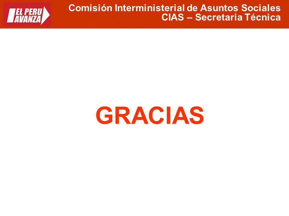 Comisión Interministerial de Asuntos Sociales CIAS – Secretaria Técnica