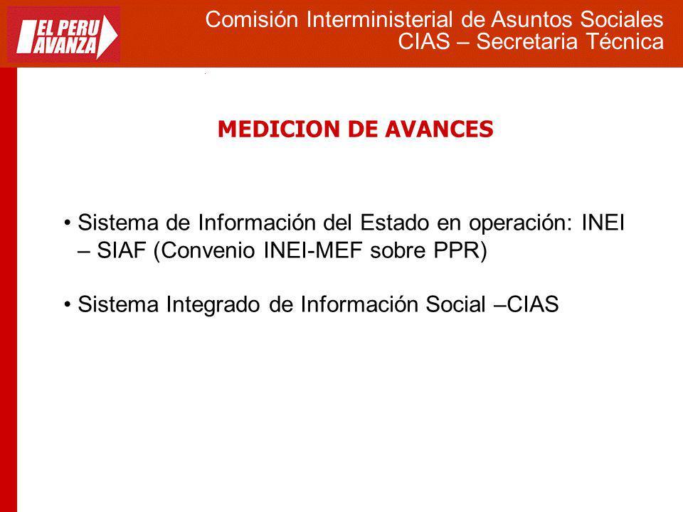 Sistema Integrado de Información Social –CIAS