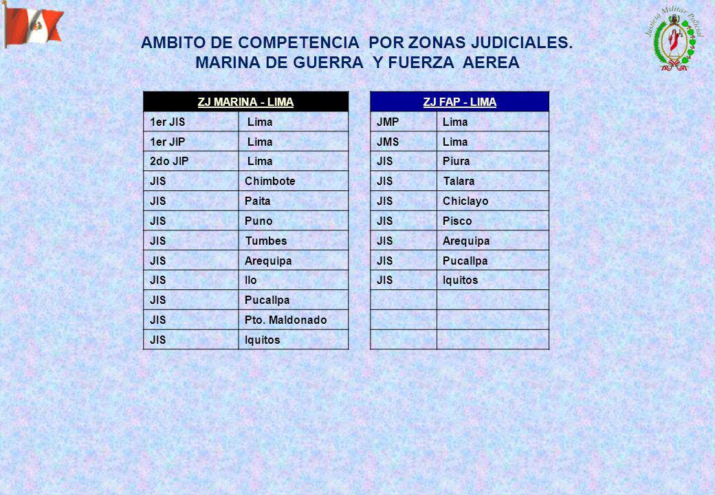 AMBITO DE COMPETENCIA POR ZONAS JUDICIALES.