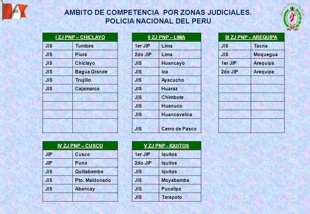 AMBITO DE COMPETENCIA POR ZONAS JUDICIALES. POLICIA NACIONAL DEL PERU