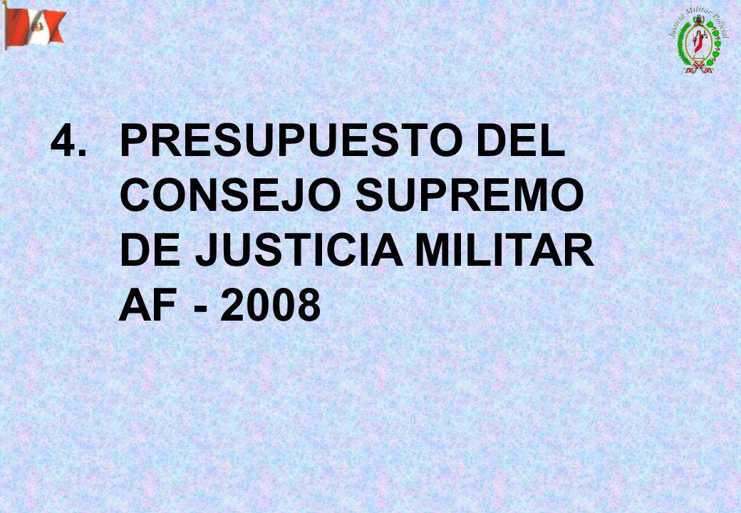 4. PRESUPUESTO DEL CONSEJO SUPREMO DE JUSTICIA MILITAR