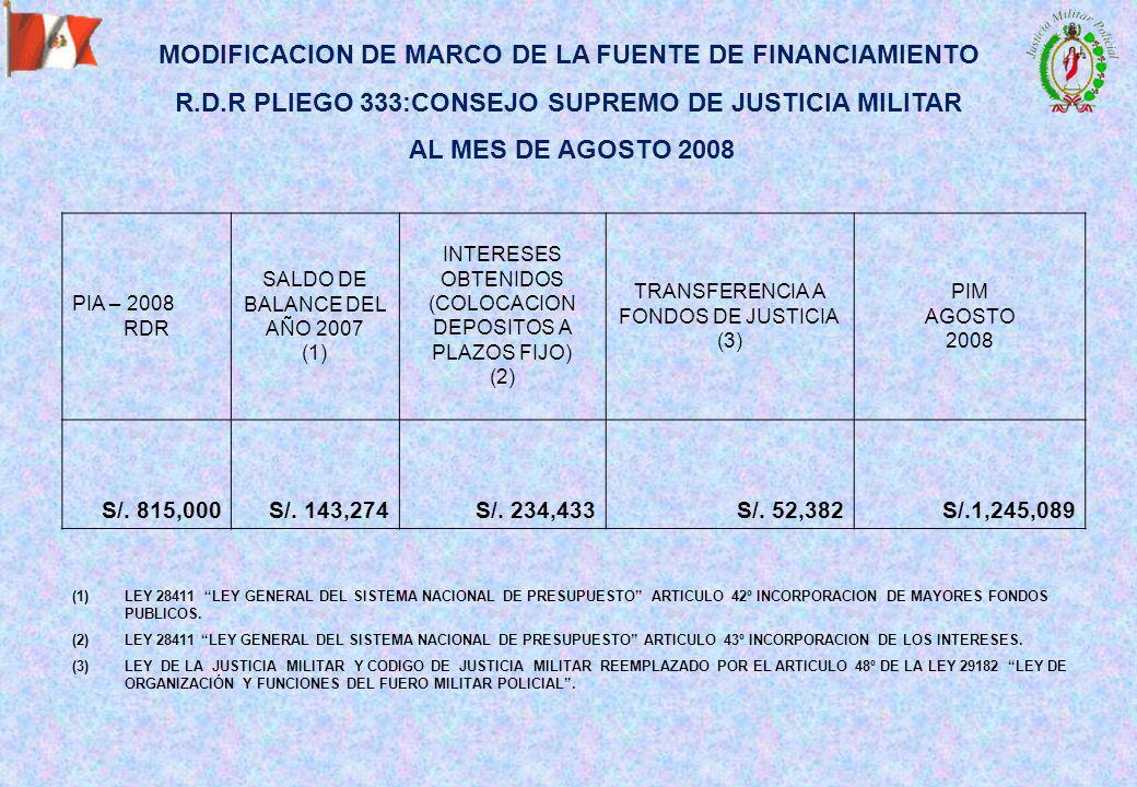 MODIFICACION DE MARCO DE LA FUENTE DE FINANCIAMIENTO