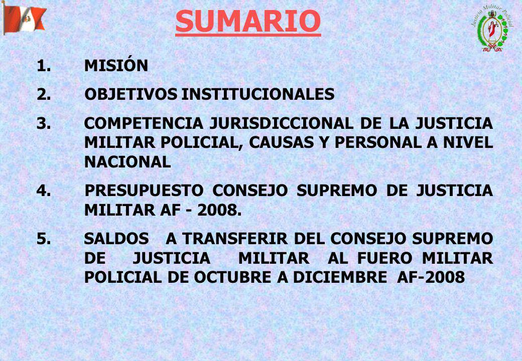SUMARIO MISIÓN OBJETIVOS INSTITUCIONALES