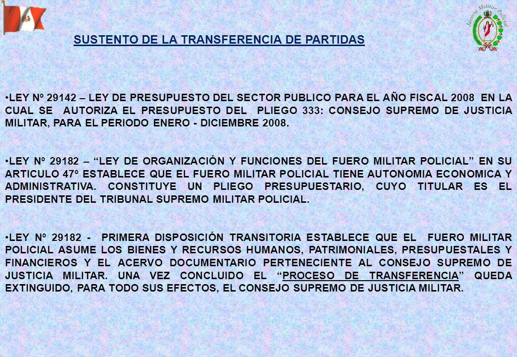 SUSTENTO DE LA TRANSFERENCIA DE PARTIDAS